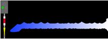 AKA Bahn Logo